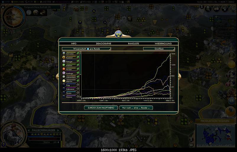 Klicken Sie auf die Grafik für eine größere Ansicht  Name:Civ5Screen0042.jpg Hits:206 Größe:192,6 KB ID:11945