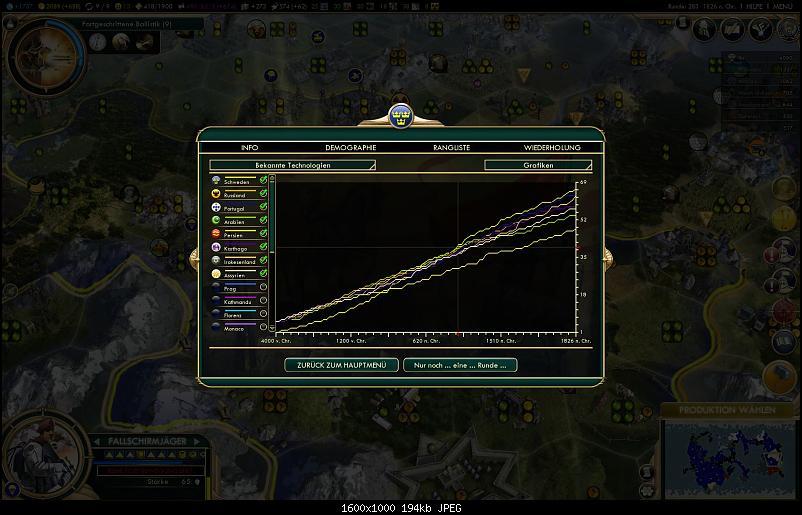 Klicken Sie auf die Grafik für eine größere Ansicht  Name:Civ5Screen0043.jpg Hits:202 Größe:194,3 KB ID:11946